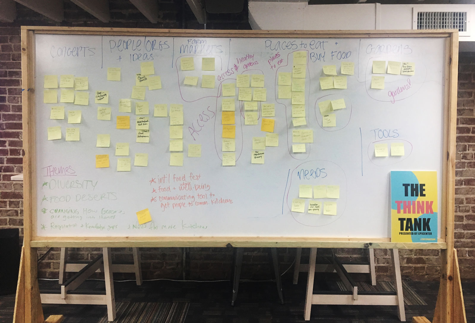 Food and design thinking workshop insights on white board